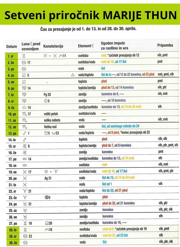 Setveni koledar Marije Thun